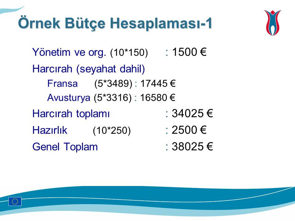 Yönetim ve org. (10*150) : 1500 € Harcırah (seyahat dahil) Fransa (5*3489) : 17445 € Avusturya (5*3316) : 16580 € Harcırah toplamı : 34025 € Hazırlık