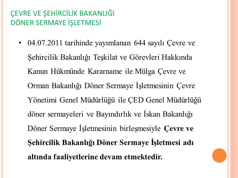 04.07.2011 tarihinde yayımlanan 644 sayılı Çevre ve Şehircilik Bakanlığı Teşkilat ve Görevleri Hakkında Kanun Hükmünde Kararname ile Mülga Çevre ve Or