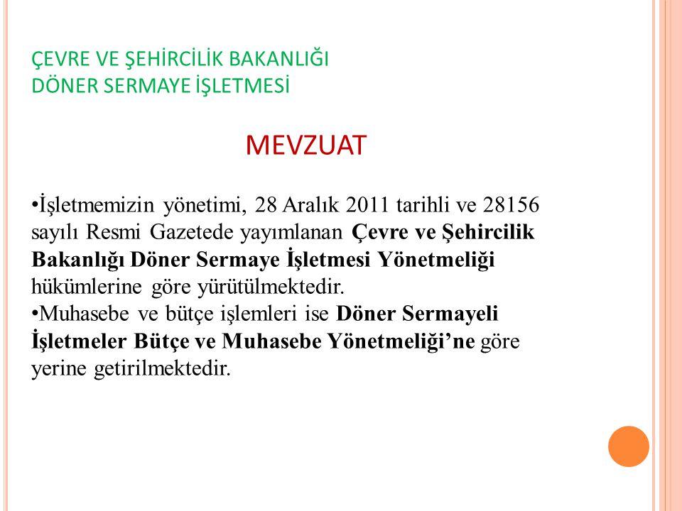 ÇEVRE VE ŞEHİRCİLİK BAKANLIĞI DÖNER SERMAYE İŞLETMESİ MEVZUAT İşletmemizin yönetimi, 28 Aralık 2011 tarihli ve 28156 sayılı Resmi Gazetede yayımlanan