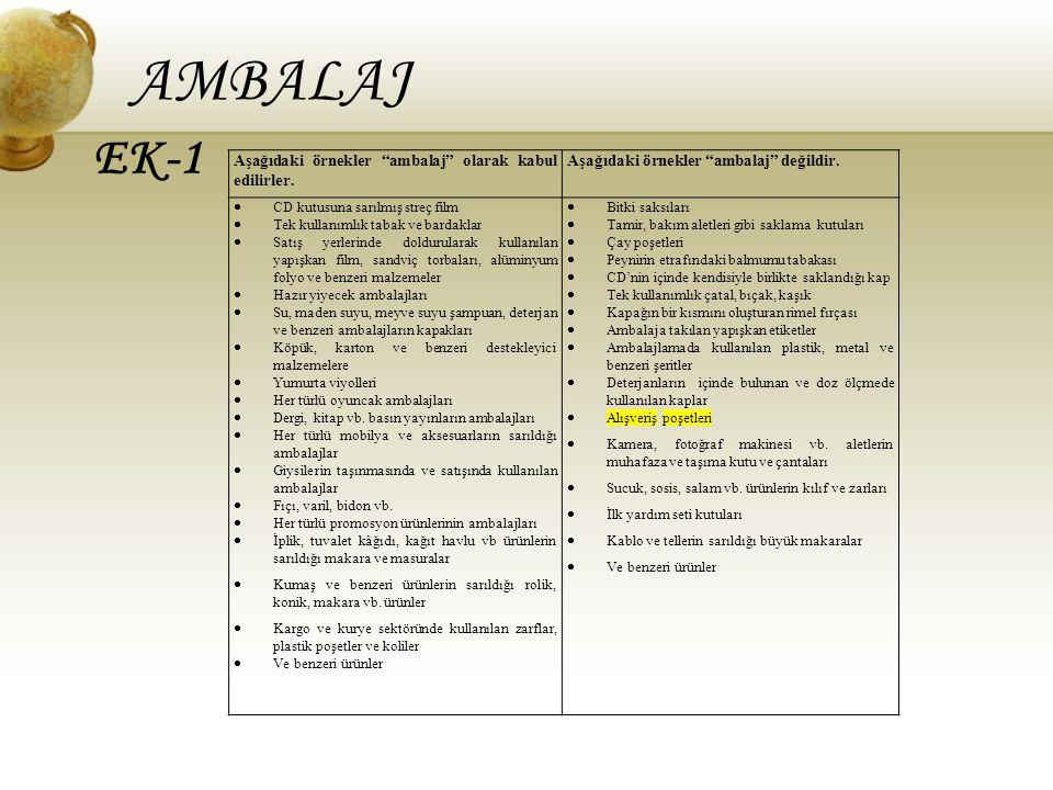 """AMBALAJ Aşağıdaki örnekler """"ambalaj"""" olarak kabul edilirler. Aşağıdaki örnekler """"ambalaj"""" değildir.  CD kutusuna sarılmış streç film  Tek kullanımlı"""