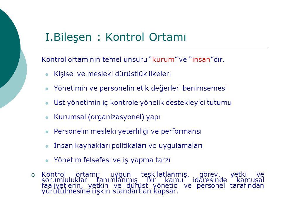 I.Bileşen : Kontrol Ortamı Kontrol ortamının temel unsuru kurum ve insan dır.