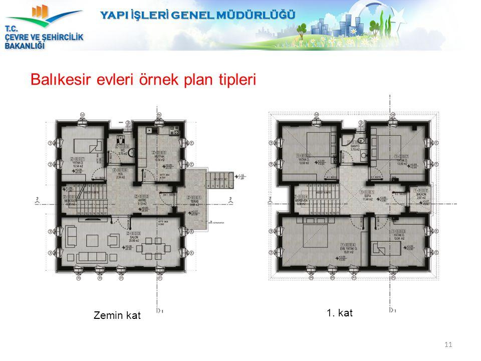 YAPI İŞ LER İ GENEL MÜDÜRLÜ Ğ Ü Balıkesir evleri örnek plan tipleri 11 Zemin kat 1. kat