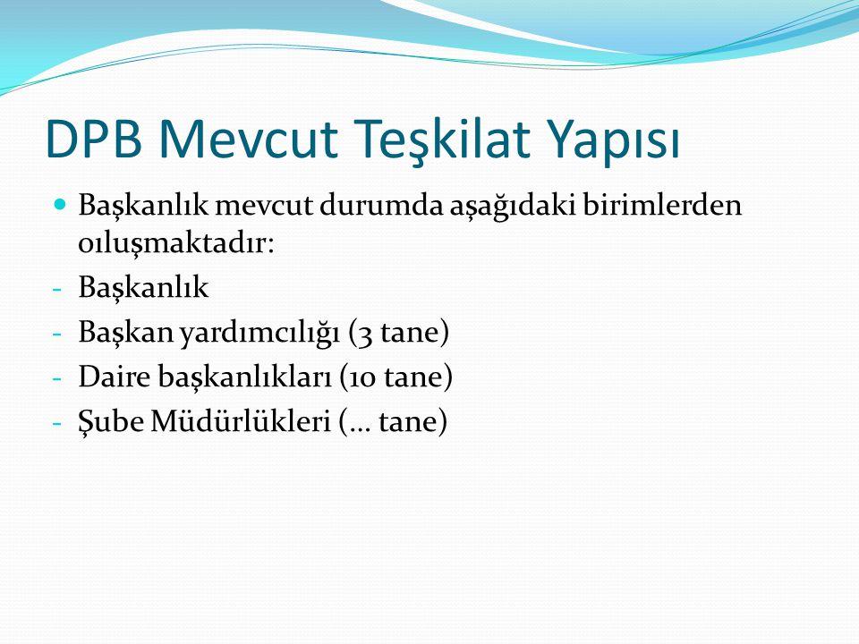 DPB Mevcut Teşkilat Yapısı Başkanlık mevcut durumda aşağıdaki birimlerden oıluşmaktadır: - Başkanlık - Başkan yardımcılığı (3 tane) - Daire başkanlıkl