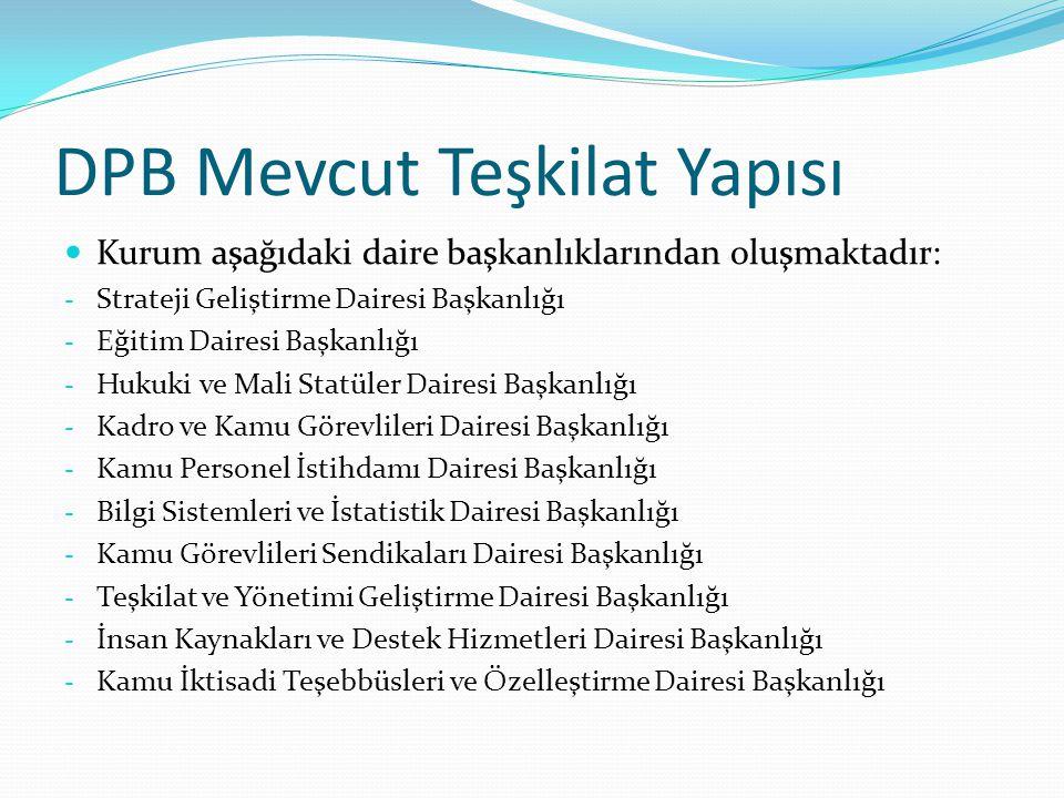 DPB Mevcut Teşkilat Yapısı Kurum aşağıdaki daire başkanlıklarından oluşmaktadır: - Strateji Geliştirme Dairesi Başkanlığı - Eğitim Dairesi Başkanlığı