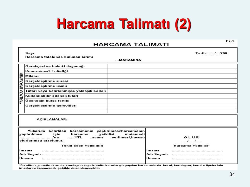 Harcama Talimatı (2) 34