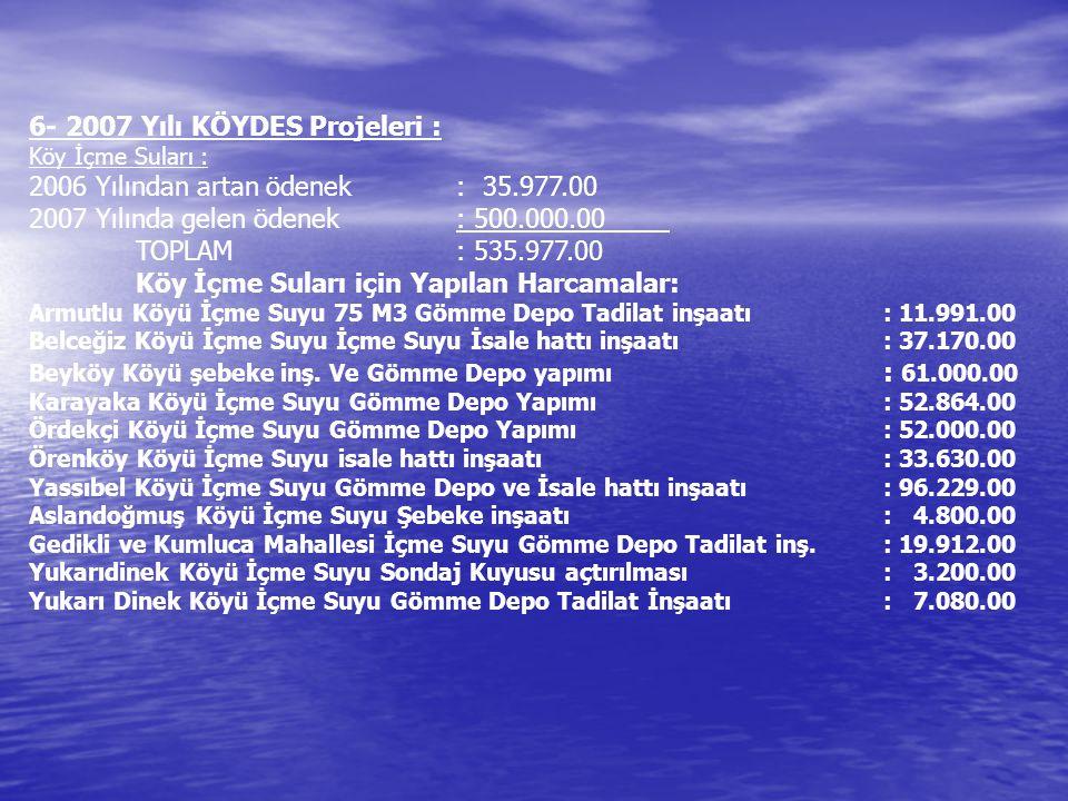 6- 2007 Yılı KÖYDES Projeleri : Köy İçme Suları : 2006 Yılından artan ödenek : 35.977.00 2007 Yılında gelen ödenek : 500.000.00 TOPLAM : 535.977.00 Kö