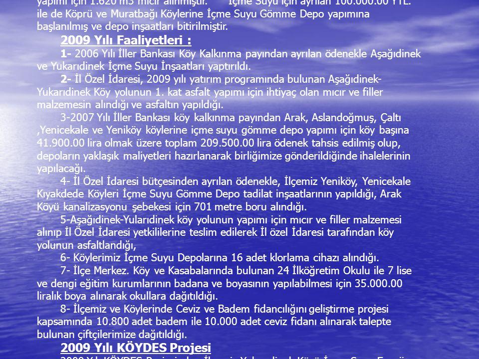 2008 Yılı KÖYDES Projeleri. 2008 Yılı İçerisinde KÖYDES Projesinden yol yapımı için 32.400.00 YTL ayrılmış ve bu ödenmekle Çarıksaraylar-Konya İl Hudu