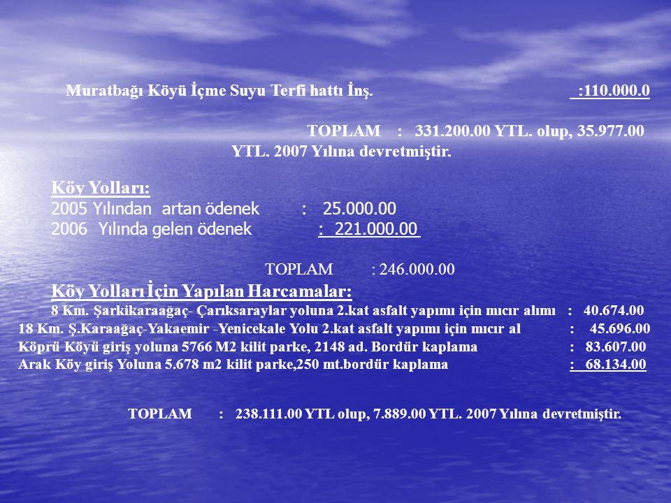 Muratbağı Köyü İçme Suyu Terfi hattı İnş. :110.000.0 TOPLAM : 331.200.00 YTL. olup, 35.977.00 YTL. 2007 Yılına devretmiştir. Köy Yolları: 2005 Yılında