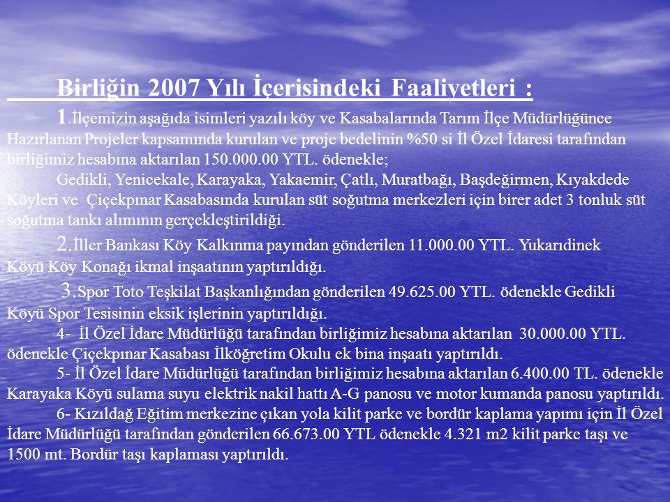 Birliğin 2007 Yılı İçerisindeki Faaliyetleri : 1.İlçemizin aşağıda isimleri yazılı köy ve Kasabalarında Tarım İlçe Müdürlüğünce Hazırlanan Projeler ka
