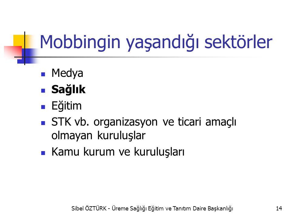 Mobbingin yaşandığı sektörler Medya Sağlık Eğitim STK vb. organizasyon ve ticari amaçlı olmayan kuruluşlar Kamu kurum ve kuruluşları 14Sibel ÖZTÜRK -