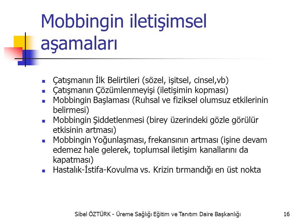 Mobbingin iletişimsel aşamaları Çatışmanın İlk Belirtileri (sözel, işitsel, cinsel,vb) Çatışmanın Çözümlenmeyişi (iletişimin kopması) Mobbingin Başlam