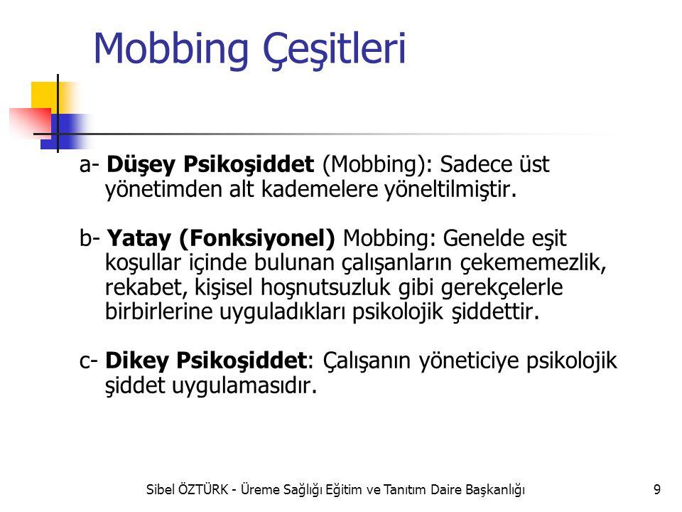 Mobbing Çeşitleri a- Düşey Psikoşiddet (Mobbing): Sadece üst yönetimden alt kademelere yöneltilmiştir. b- Yatay (Fonksiyonel) Mobbing: Genelde eşit ko