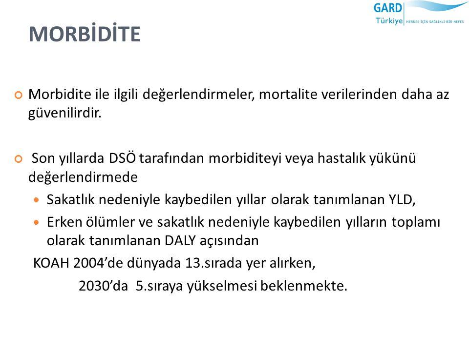 MORBİDİTE Morbidite ile ilgili değerlendirmeler, mortalite verilerinden daha az güvenilirdir. Son yıllarda DSÖ tarafından morbiditeyi veya hastalık yü