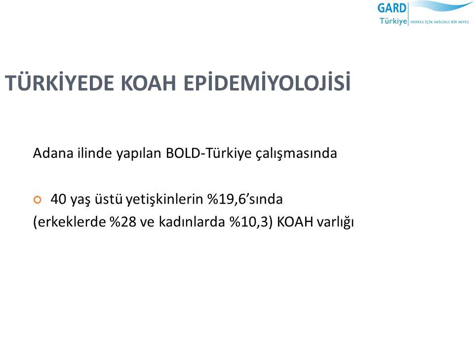 TÜRKİYEDE KOAH EPİDEMİYOLOJİSİ Adana ilinde yapılan BOLD-Türkiye çalışmasında 40 yaş üstü yetişkinlerin %19,6'sında (erkeklerde %28 ve kadınlarda %10,