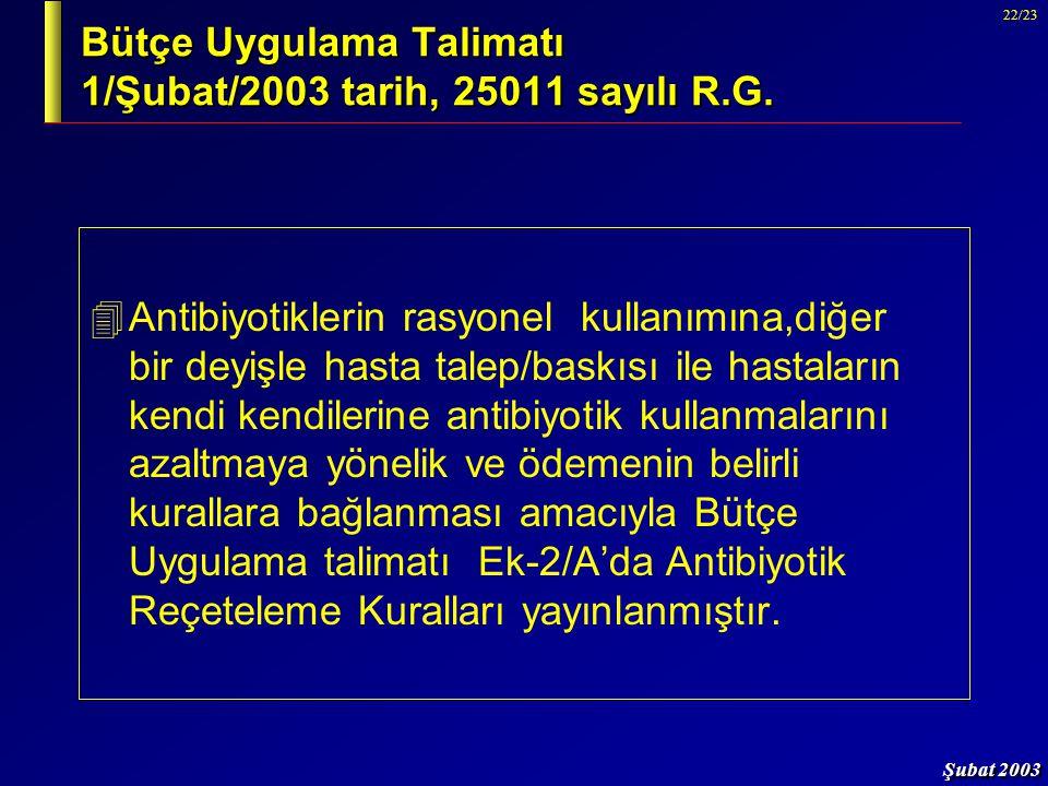 Şubat 2003 22/23 Bütçe Uygulama Talimatı 1/Şubat/2003 tarih, 25011 sayılı R.G. 4Antibiyotiklerin rasyonel kullanımına,diğer bir deyişle hasta talep/ba