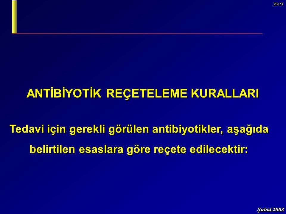 Şubat 2003 23/23 ANTİBİYOTİK REÇETELEME KURALLARI Tedavi için gerekli görülen antibiyotikler, aşağıda belirtilen esaslara göre reçete edilecektir: Ted