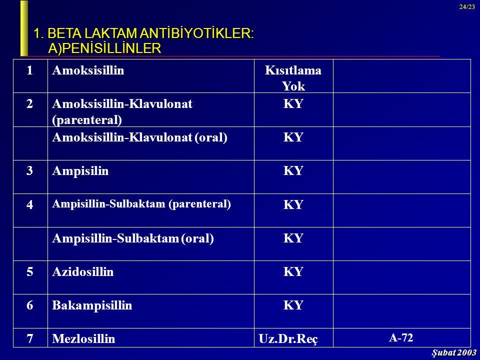 Şubat 2003 24/23 1. BETA LAKTAM ANTİBİYOTİKLER: A)PENİSİLLİNLER A-72 Uz.Dr.ReçMezlosillin7 KYBakampisillin6 KYAzidosillin5 KYAmpisillin-Sulbaktam (ora