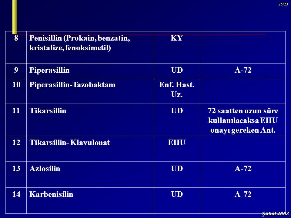 Şubat 2003 25/23 8Penisillin (Prokain, benzatin, kristalize, fenoksimetil) KY 9PiperasillinUDA-72 10Piperasillin-TazobaktamEnf. Hast. Uz. 11Tikarsilli