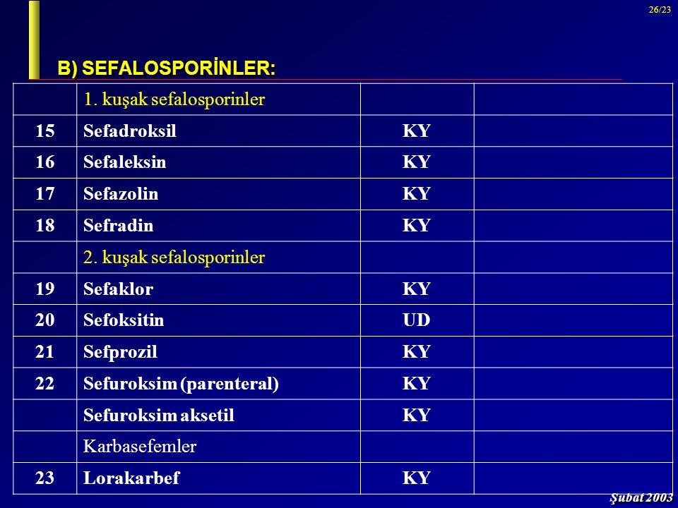 Şubat 2003 26/23 B) SEFALOSPORİNLER: 1. kuşak sefalosporinler 15SefadroksilKY 16SefaleksinKY 17SefazolinKY 18SefradinKY 2. kuşak sefalosporinler 19Sef