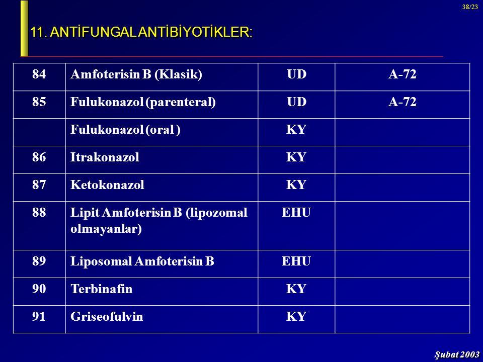 Şubat 2003 38/23 11. ANTİFUNGAL ANTİBİYOTİKLER: 84Amfoterisin B (Klasik)UDA-72 85Fulukonazol (parenteral)UDA-72 Fulukonazol (oral )KY 86ItrakonazolKY