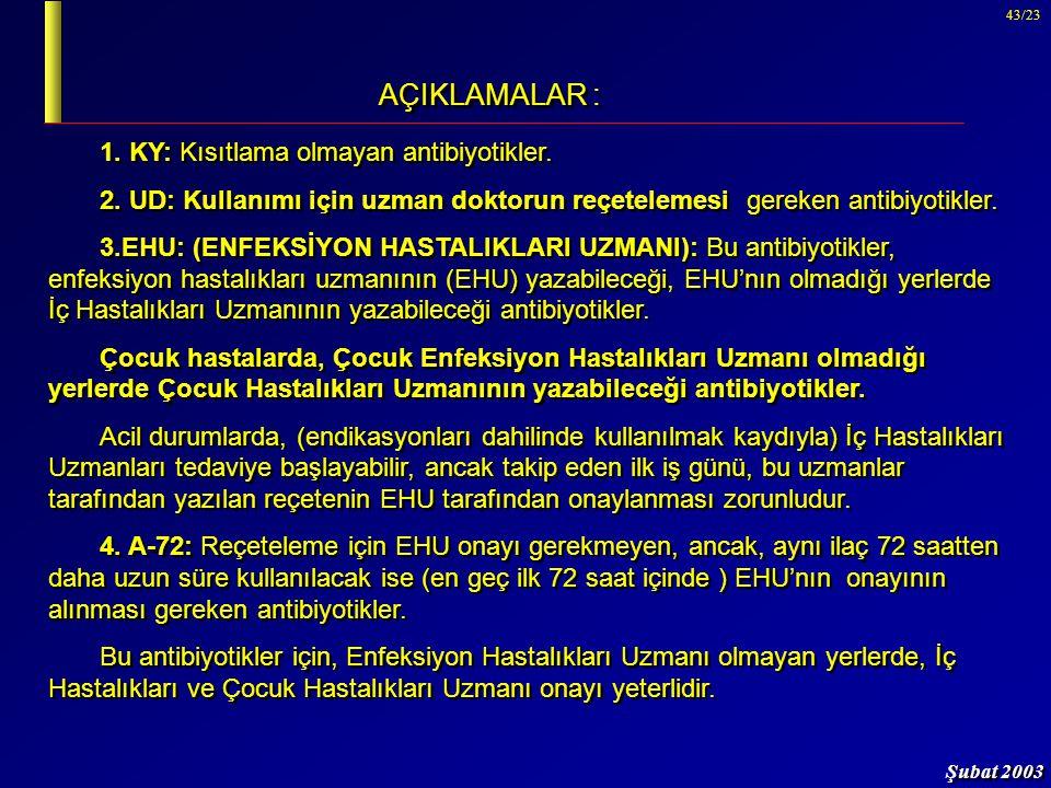 Şubat 2003 43/23 AÇIKLAMALAR : 1. KY: Kısıtlama olmayan antibiyotikler. 2. UD: Kullanımı için uzman doktorun reçetelemesi gereken antibiyotikler. 3.EH
