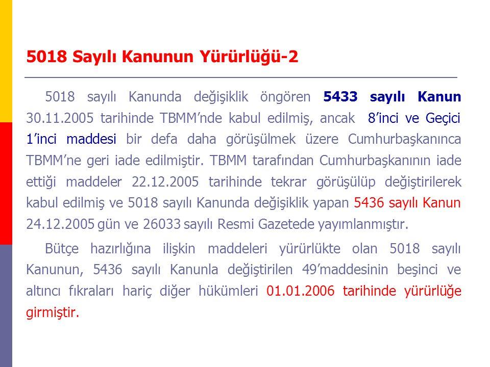 5018 Sayılı Kanunun Yürürlüğü-2 5018 sayılı Kanunda değişiklik öngören 5433 sayılı Kanun 30.11.2005 tarihinde TBMM'nde kabul edilmiş, ancak 8'inci ve