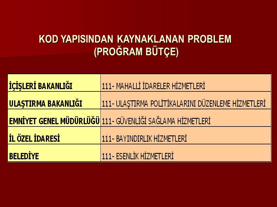 İçişleri Bakanlığı Mahalli İdareler Genel Müdürlüğünün 24.02.2006 Tarihli Genelgesi C- İhale Yetkilisi: 3- 2560 sayılı İstanbul Su ve Kanalizasyon İdaresi Genel Müdürlüğü Kuruluş ve Görevleri Hakkında Kanunun 9 uncu maddesinde, Genel Müdürlükçe önerilecek satma, satın alma ve ihale işlemlerini karara bağlamak ve her bütçe yılında Genel Müdürlükçe yapılabilecek alım, satım ihale ve kira bedellerinin üst sınırını belirleyerek Genel Müdüre yetki vermek yönetim kurulunun görevleri arasında sayıldığı, 5018 sayılı Kamu Mali Yönetimi ve Kontrol Kanununun 31 inci maddesinin üçüncü fıkrasında da kanunların verdiği yetkiye istinaden kurul kararı ile yapılan harcamalarda, harcama yetkisinden doğan sorumluluk kurula ait olur hükmünün bulunduğu, dolayısıyla 2560 sayılı Kanuna tabi idarelerin (İSKİ, ASKİ, vb.), 4734 sayılı Kamu İhale Kanununa tabi işlerinde, harcama yetkililerinin 5018 sayılı Kanunun 32 inci maddesine uygun olarak verecekleri harcama talimatı ile birimlerin talepleri genel müdür aracılığı ile yönetim kuruluna iletilecek, bunun üzerine ihale yetkisi yönetim kurulu tarafından kullanılacak, harcamaya ilişkin ödeme emri harcama biriminde düzenlenerek harcama yetkilisi olan birim amirince imzalanacaktır.