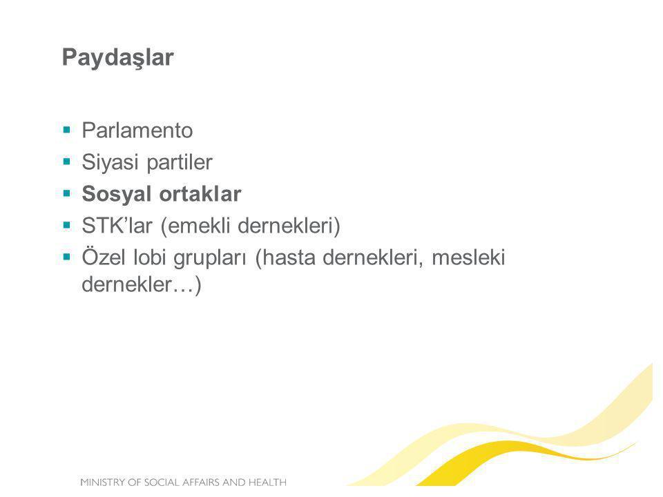 Paydaşlar  Parlamento  Siyasi partiler  Sosyal ortaklar  STK'lar (emekli dernekleri)  Özel lobi grupları (hasta dernekleri, mesleki dernekler…)