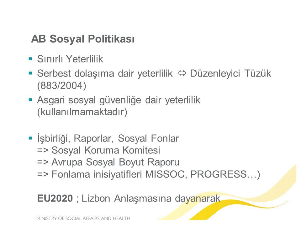 AB Sosyal Politikası  Sınırlı Yeterlilik  Serbest dolaşıma dair yeterlilik  Düzenleyici Tüzük (883/2004)  Asgari sosyal güvenliğe dair yeterlilik