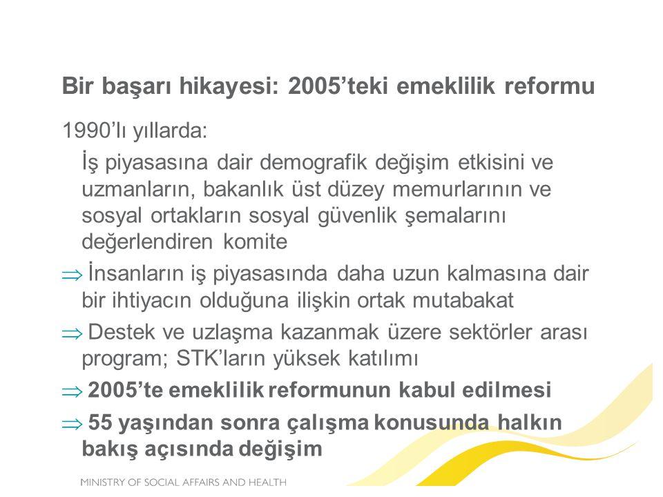 Bir başarı hikayesi: 2005'teki emeklilik reformu 1990'lı yıllarda: İş piyasasına dair demografik değişim etkisini ve uzmanların, bakanlık üst düzey me