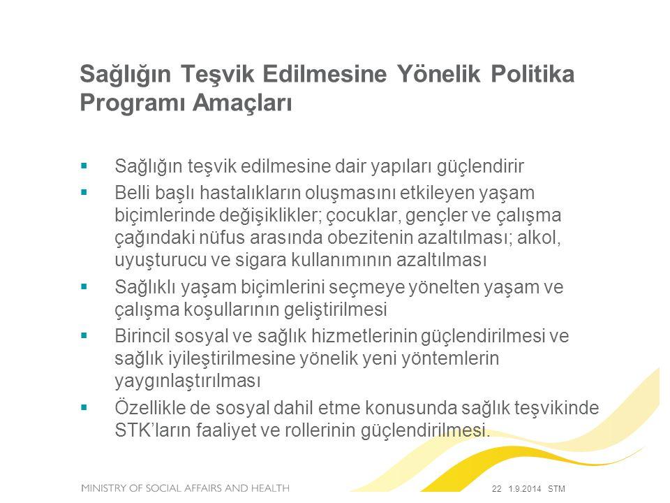 22 1.9.2014 STM Sağlığın Teşvik Edilmesine Yönelik Politika Programı Amaçları  Sağlığın teşvik edilmesine dair yapıları güçlendirir  Belli başlı has
