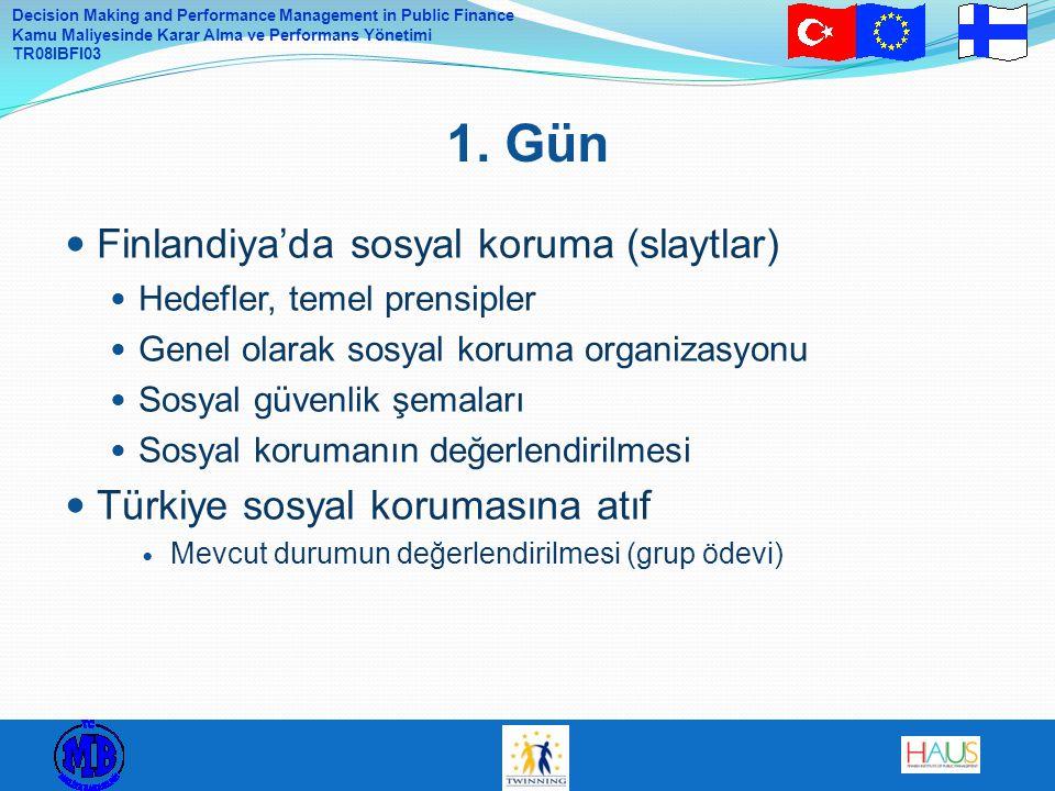 Decision Making and Performance Management in Public Finance Kamu Maliyesinde Karar Alma ve Performans Yönetimi TR08IBFI03 Finlandiya'da sosyal koruma (slaytlar) Hedefler, temel prensipler Genel olarak sosyal koruma organizasyonu Sosyal güvenlik şemaları Sosyal korumanın değerlendirilmesi Türkiye sosyal korumasına atıf Mevcut durumun değerlendirilmesi (grup ödevi) 1.