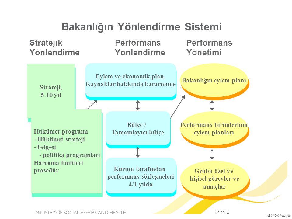 Strateji, 5-10 yıl Strateji, 5-10 yıl Eylem ve ekonomik plan, Kaynaklar hakkında kararname Eylem ve ekonomik plan, Kaynaklar hakkında kararname Strate