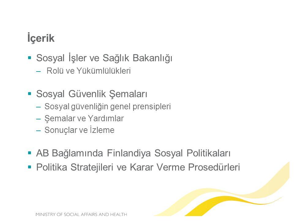 İçerik  Sosyal İşler ve Sağlık Bakanlığı – Rolü ve Yükümlülükleri  Sosyal Güvenlik Şemaları –Sosyal güvenliğin genel prensipleri –Şemalar ve Yardımlar –Sonuçlar ve İzleme  AB Bağlamında Finlandiya Sosyal Politikaları  Politika Stratejileri ve Karar Verme Prosedürleri