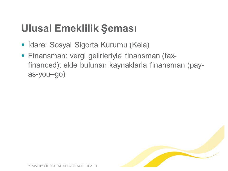 Ulusal Emeklilik Şeması  İdare: Sosyal Sigorta Kurumu (Kela)  Finansman: vergi gelirleriyle finansman (tax- financed); elde bulunan kaynaklarla finansman (pay- as-you–go)