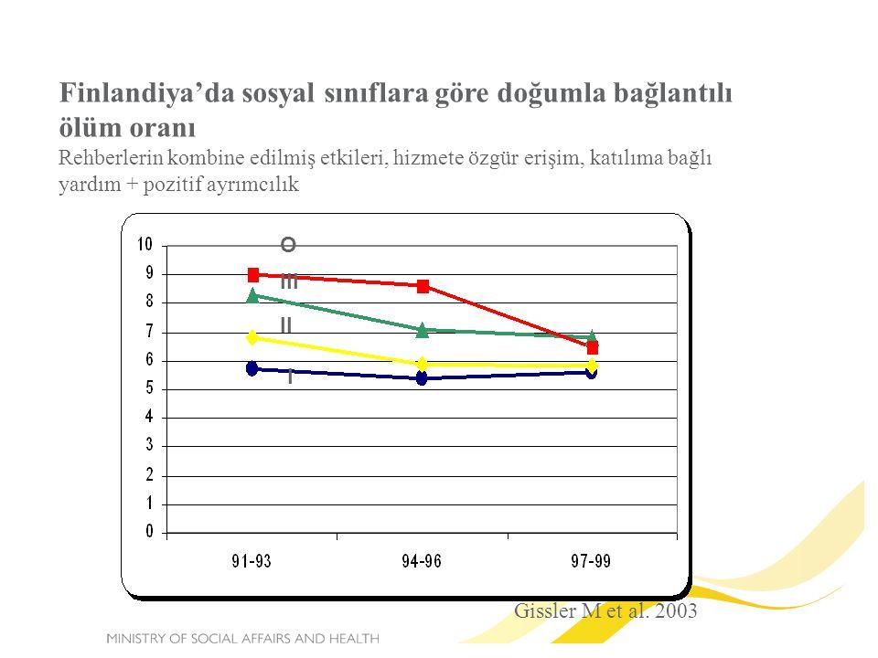 Gissler M et al. 2003 O III II I Finlandiya'da sosyal sınıflara göre doğumla bağlantılı ölüm oranı Rehberlerin kombine edilmiş etkileri, hizmete özgür