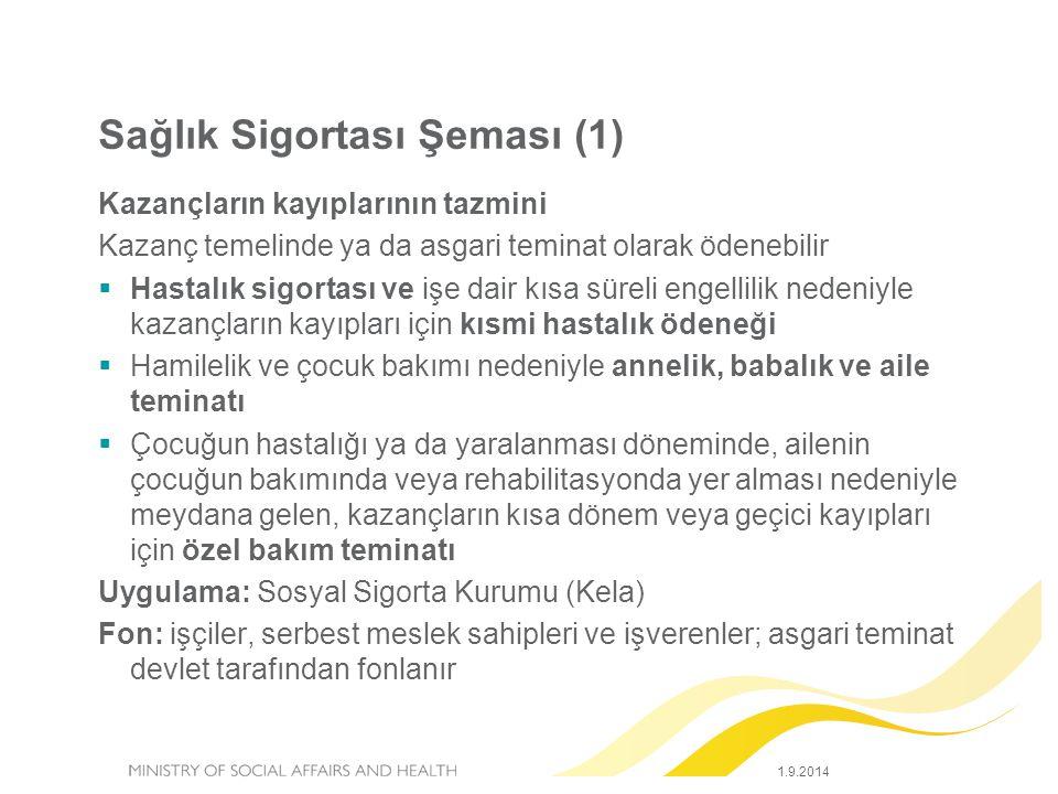 1.9.2014 Sağlık Sigortası Şeması (1) Kazançların kayıplarının tazmini Kazanç temelinde ya da asgari teminat olarak ödenebilir  Hastalık sigortası ve