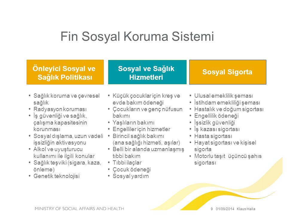 9 01/09/2014 Klaus Halla Fin Sosyal Koruma Sistemi Sağlık koruma ve çevresel sağlık Radyasyon koruması İş güvenliği ve sağlık, çalışma kapasitesinin k