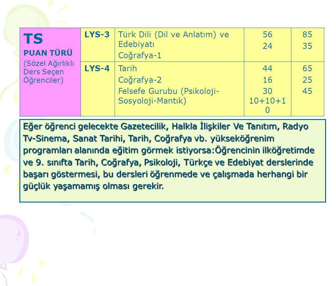 TS PUAN TÜRÜ (Sözel Ağırlıklı Ders Seçen Öğrenciler) LYS-3Türk Dili (Dil ve Anlatım) ve Edebiyatı Coğrafya-1 56 24 85 35 LYS-4Tarih Coğrafya-2 Felsefe Gurubu (Psikoloji- Sosyoloji-Mantık) 44 16 30 10+10+1 0 65 25 45 Eğer öğrenci gelecekte Gazetecilik, Halkla İlişkiler Ve Tanıtım, Radyo Tv-Sinema, Sanat Tarihi, Tarih, Coğrafya vb.