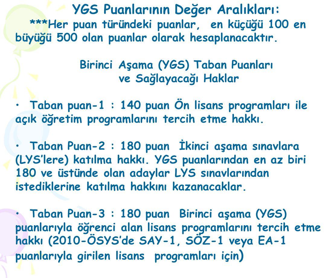 YGS Puanlarının Değer Aralıkları: ***Her puan türündeki puanlar, en küçüğü 100 en büyüğü 500 olan puanlar olarak hesaplanacaktır.
