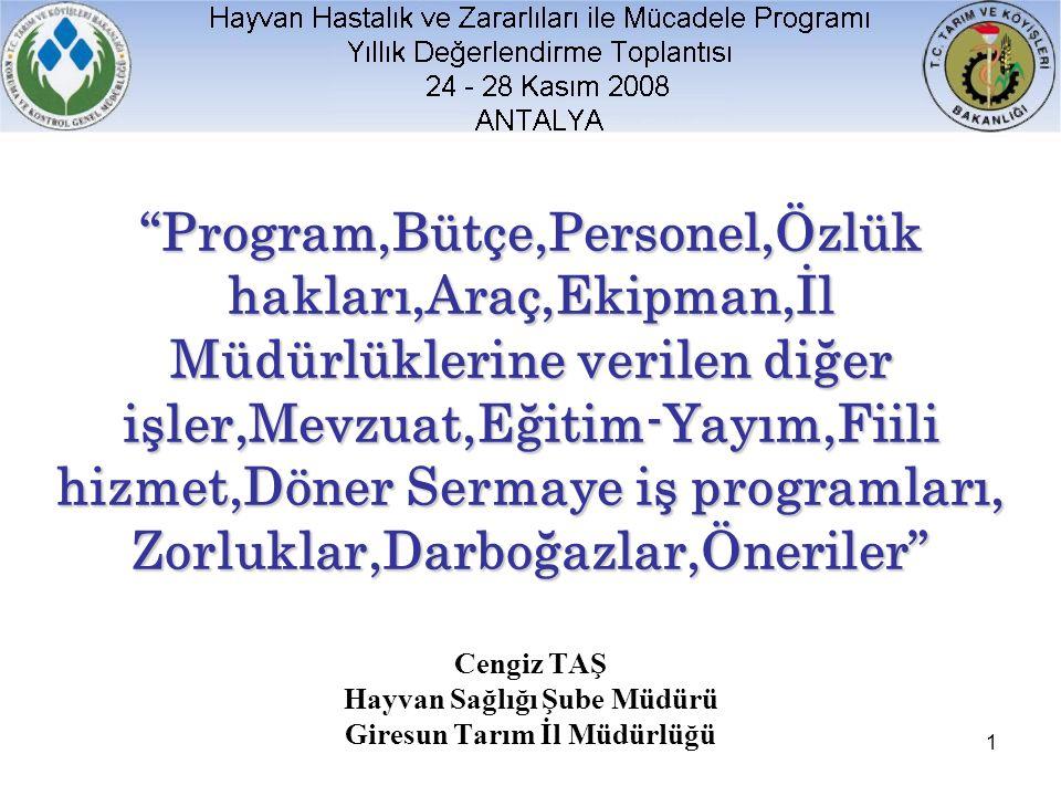 """1 """"Program,Bütçe,Personel,Özlük hakları,Araç,Ekipman,İl Müdürlüklerine verilen diğer işler,Mevzuat,Eğitim-Yayım,Fiili hizmet,Döner Sermaye iş programl"""