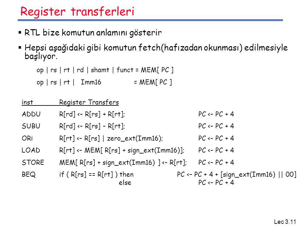 Lec 3.11 Register transferleri  RTL bize komutun anlamını gösterir  Hepsi aşağıdaki gibi komutun fetch(hafızadan okunması) edilmesiyle başlıyor. op