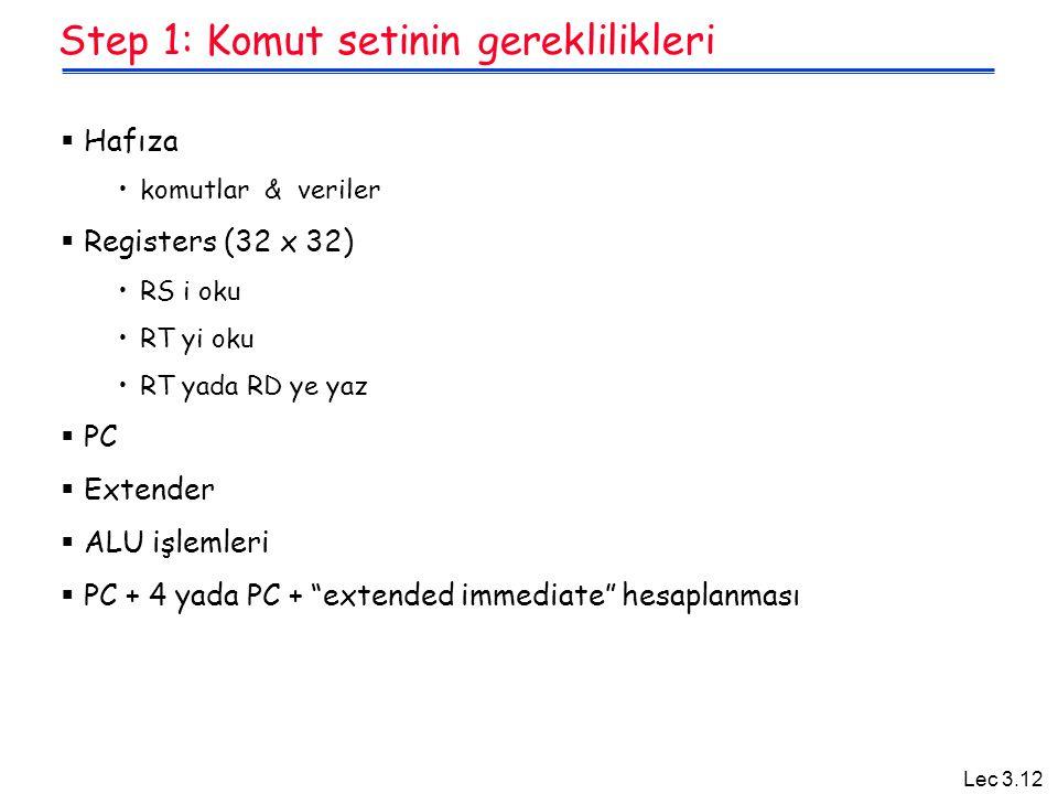 Lec 3.12 Step 1: Komut setinin gereklilikleri  Hafıza komutlar & veriler  Registers (32 x 32) RS i oku RT yi oku RT yada RD ye yaz  PC  Extender  ALU işlemleri  PC + 4 yada PC + extended immediate hesaplanması