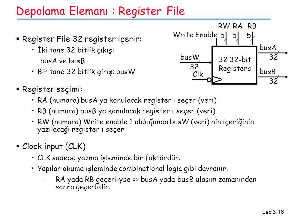 Lec 3.16 Depolama Elemanı : Register File  Register File 32 register içerir: İki tane 32 bitlik çıkış: busA ve busB Bir tane 32 bitlik giriş: busW  Register seçimi: RA (numara) busA ya konulacak register ı seçer (veri) RB (numara) busB ya konulacak register ı seçer (veri) RW (numara) Write enable 1 olduğunda busW (veri) nin içeriğinin yazılacağı register ı seçer  Clock input (CLK) CLK sadece yazma işleminde bir faktördür.