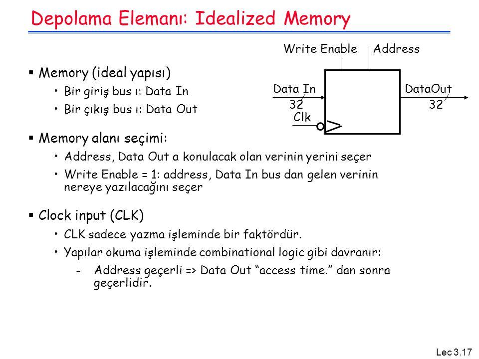 Lec 3.17 Depolama Elemanı: Idealized Memory  Memory (ideal yapısı) Bir giriş bus ı: Data In Bir çıkış bus ı: Data Out  Memory alanı seçimi: Address, Data Out a konulacak olan verinin yerini seçer Write Enable = 1: address, Data In bus dan gelen verinin nereye yazılacağını seçer  Clock input (CLK) CLK sadece yazma işleminde bir faktördür.