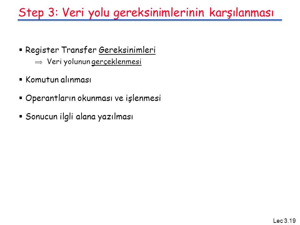 Lec 3.19 Step 3: Veri yolu gereksinimlerinin karşılanması  Register Transfer Gereksinimleri  Veri yolunun gerçeklenmesi  Komutun alınması  Operant