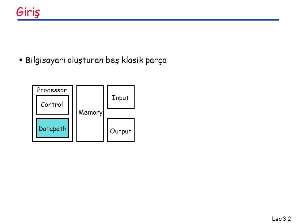 Lec 3.2 Giriş  Bilgisayarı oluşturan beş klasik parça Control Datapath Memory Processor Input Output