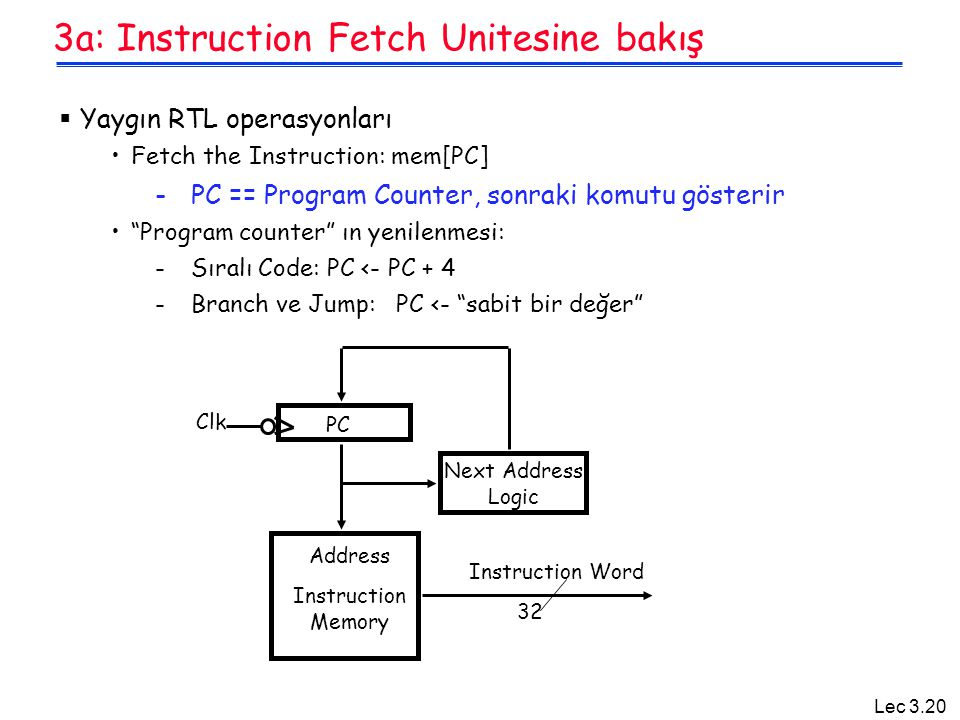 Lec 3.20 3a: Instruction Fetch Unitesine bakış  Yaygın RTL operasyonları Fetch the Instruction: mem[PC] -PC == Program Counter, sonraki komutu göster