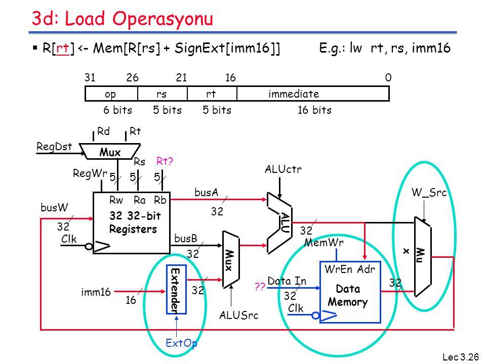 Lec 3.26 3d: Load Operasyonu  R[rt] <- Mem[R[rs] + SignExt[imm16]] E.g.: lw rt, rs, imm16 oprsrtimmediate 016212631 6 bits16 bits5 bits 32 ALUctr Clk busW RegWr 32 busA 32 busB 555 RwRaRb 32 32-bit Registers Rs RtRd RegDst Extender Mux 32 16 imm16 ALUSrc ExtOp Clk Data In WrEn 32 Adr Data Memory 32 ALU MemWr Mu x W_Src ?.