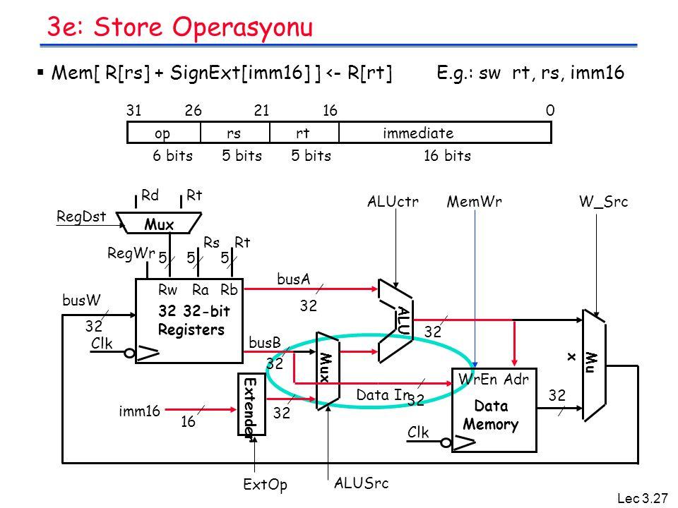 Lec 3.27 3e: Store Operasyonu  Mem[ R[rs] + SignExt[imm16] ] <- R[rt] E.g.: sw rt, rs, imm16 oprsrtimmediate 016212631 6 bits16 bits5 bits 32 ALUctr Clk busW RegWr 32 busA 32 busB 555 RwRaRb 32 32-bit Registers Rs Rt Rd RegDst Extender Mux 32 16 imm16 ALUSrc ExtOp Clk Data In WrEn 32 Adr Data Memory MemWr ALU 32 Mu x W_Src